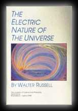 The Electric Nature of the Universe (talk given 1936)